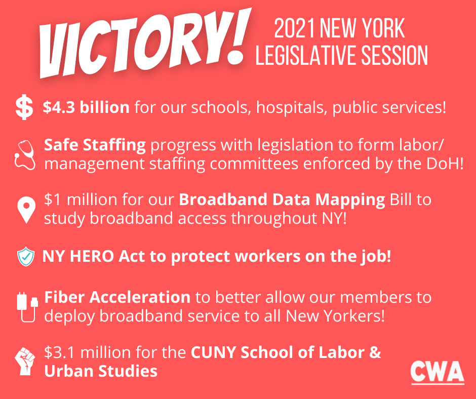 Graphic with CWA's New York State Legislative Victories in 2021